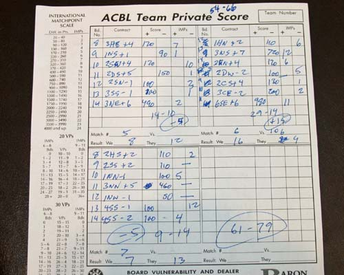 team private score